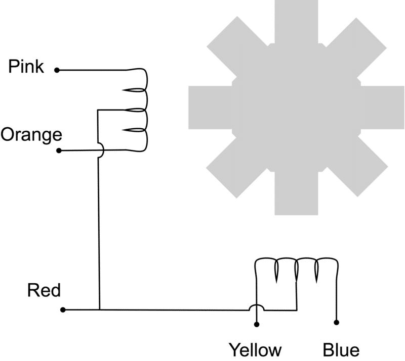 stepper motor design
