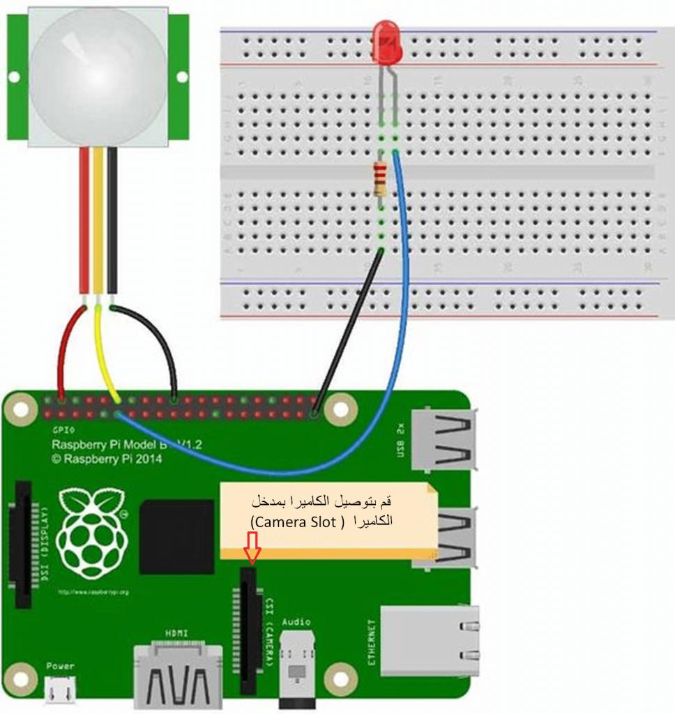 raspberry-pi-iot-intruder-alert-system