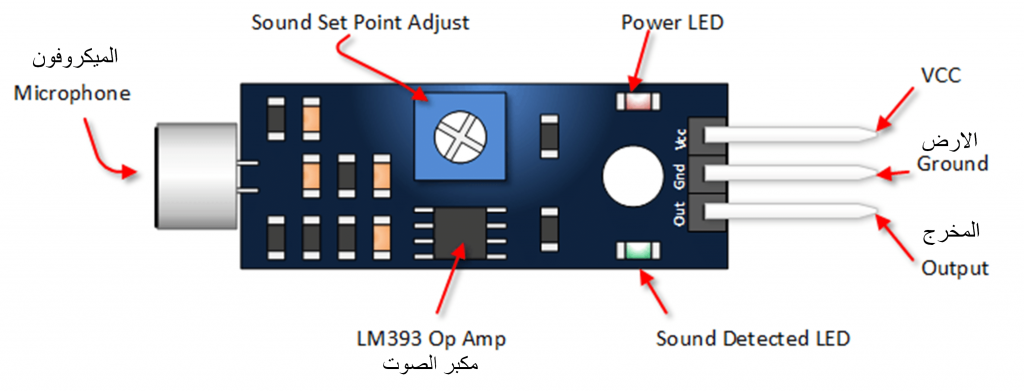 arduino-sound-detection-sensor