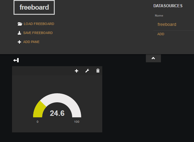 dashboards-and-ui-nodes