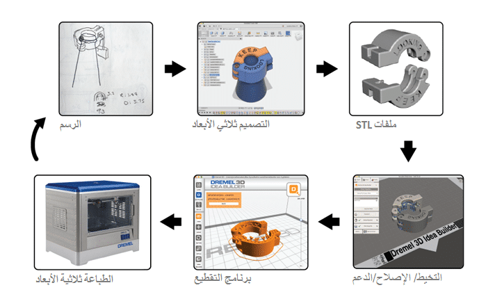 introduction-3d-printing