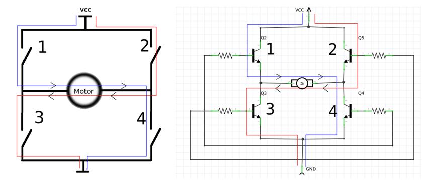 hbridge-arduino